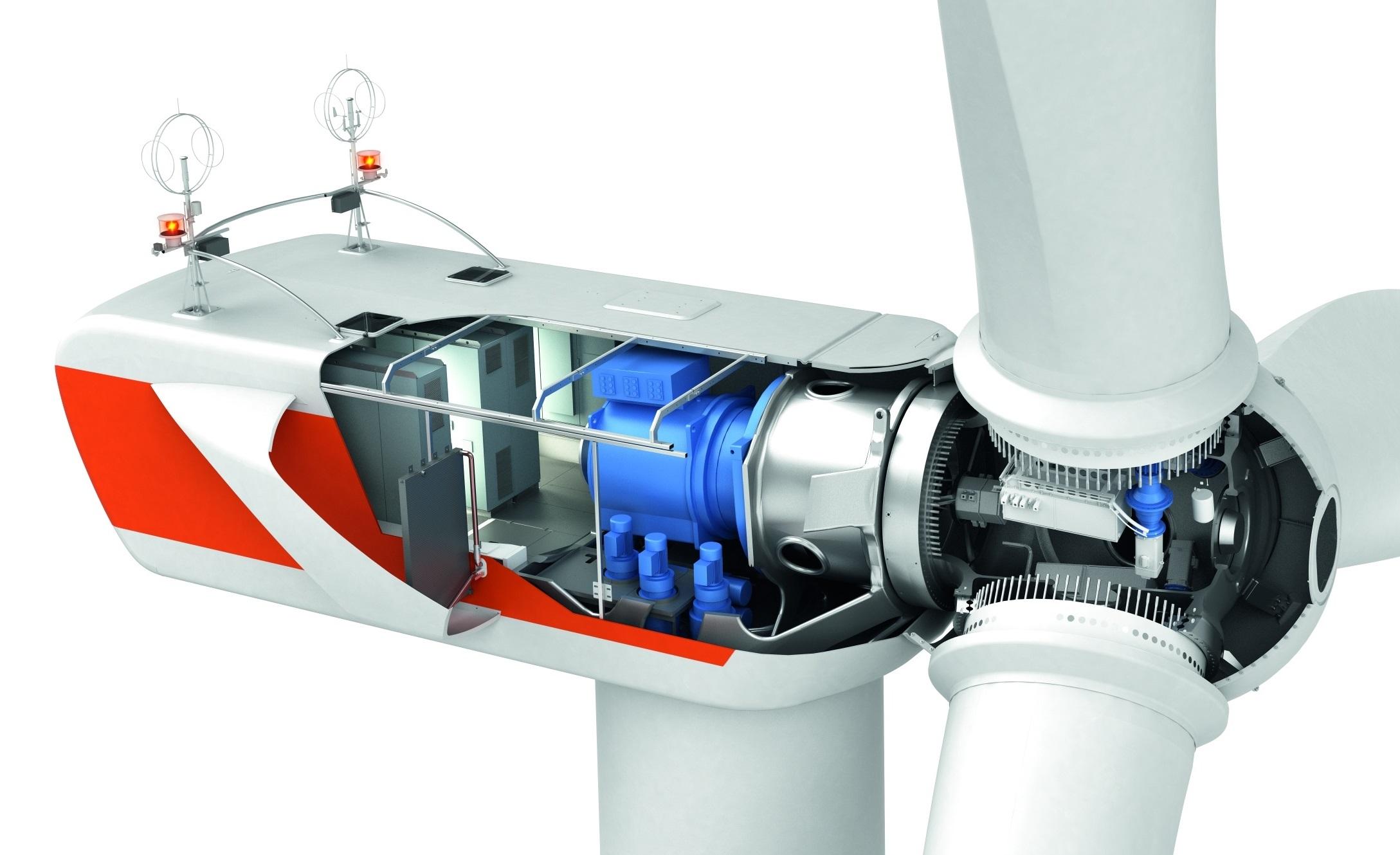 Вітроенергетична установка WTU3.0